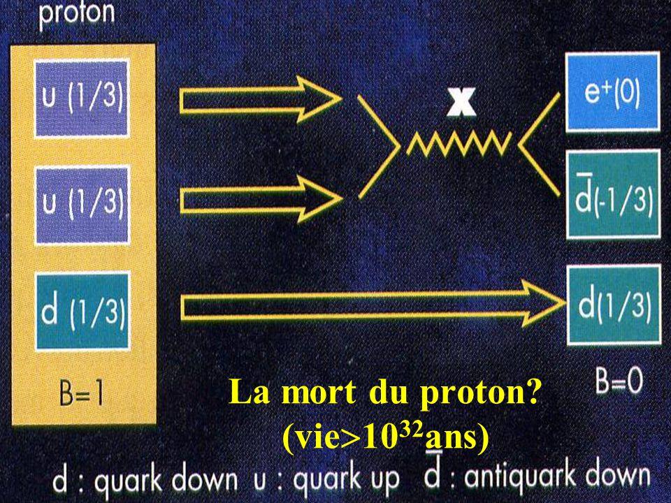 La mort du proton? (vie  10 32 ans)