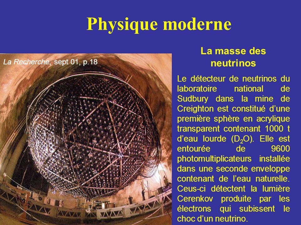 Physique moderne La masse des neutrinos Le détecteur de neutrinos du laboratoire national de Sudbury dans la mine de Creighton est constitué d'une pre