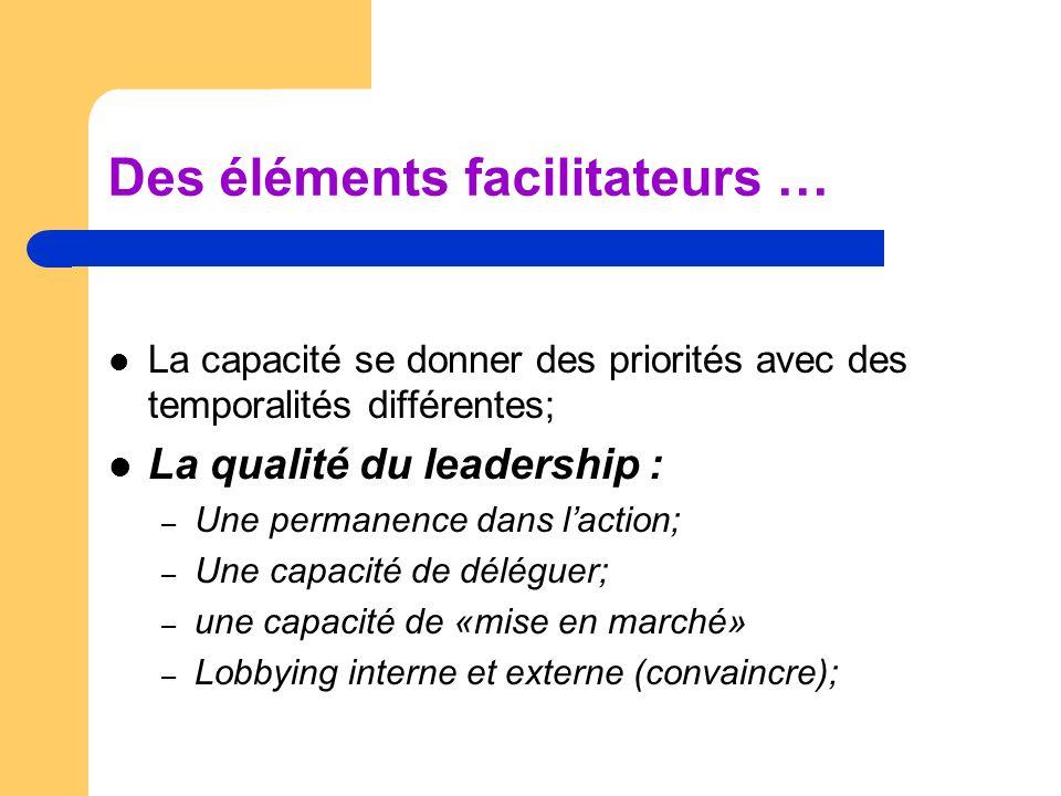 Des éléments facilitateurs … La capacité se donner des priorités avec des temporalités différentes; La qualité du leadership : – Une permanence dans l'action; – Une capacité de déléguer; – une capacité de «mise en marché» – Lobbying interne et externe (convaincre);