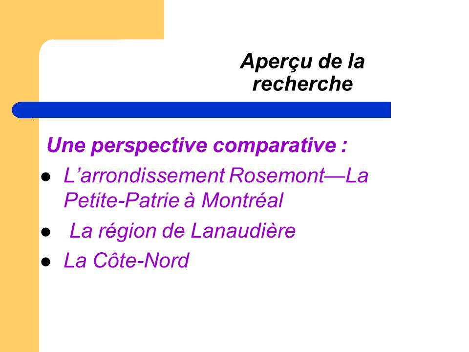 Aperçu de la recherche Une perspective comparative : L'arrondissement Rosemont—La Petite-Patrie à Montréal La région de Lanaudière La Côte-Nord