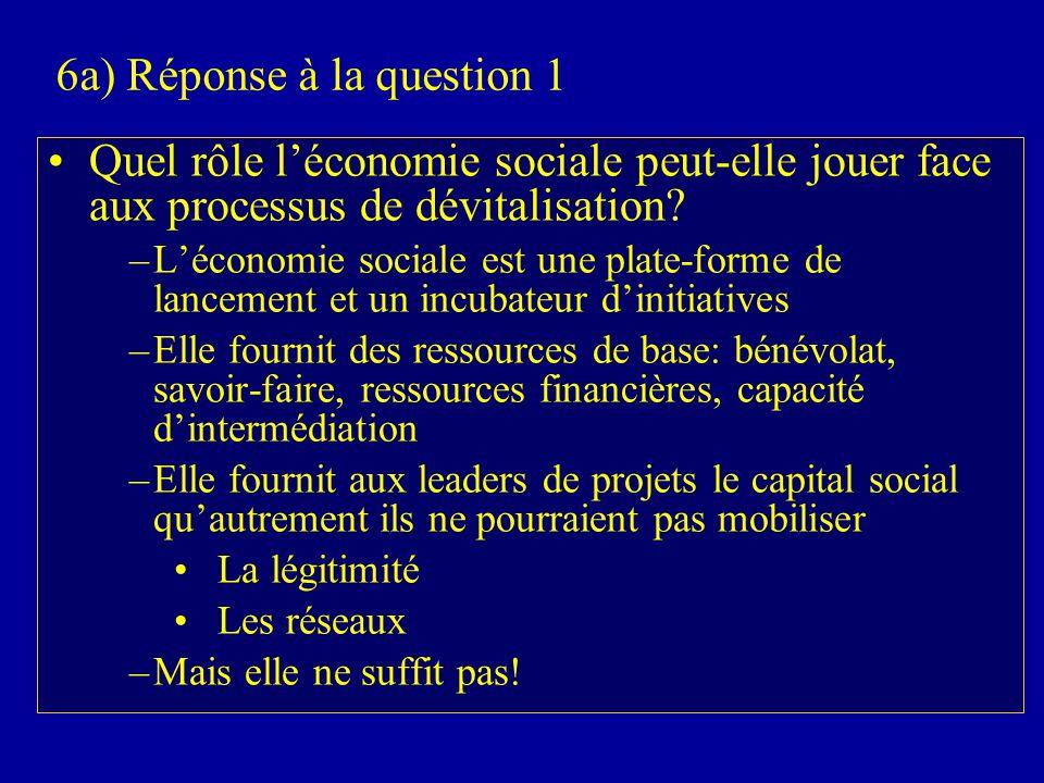 Quel rôle l'économie sociale peut-elle jouer face aux processus de dévitalisation.