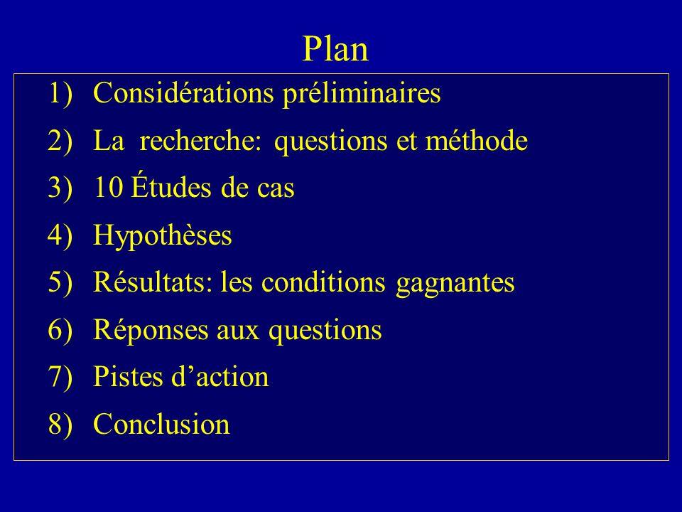 Plan 1)Considérations préliminaires 2)La recherche: questions et méthode 3)10 Études de cas 4)Hypothèses 5)Résultats: les conditions gagnantes 6) Réponses aux questions 7)Pistes d'action 8) Conclusion
