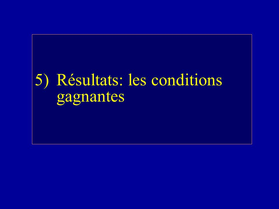 5) Résultats: les conditions gagnantes