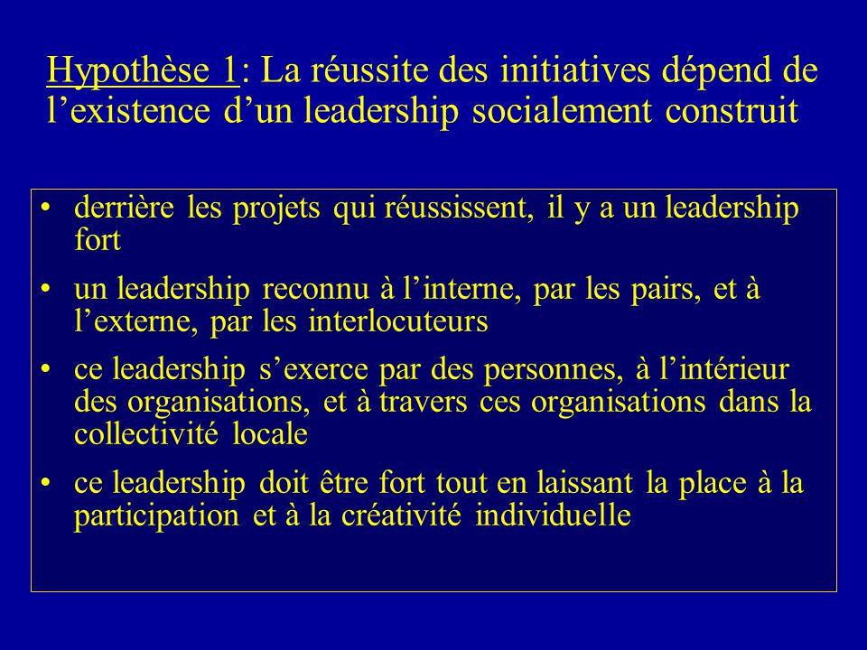 derrière les projets qui réussissent, il y a un leadership fort un leadership reconnu à l'interne, par les pairs, et à l'externe, par les interlocuteurs ce leadership s'exerce par des personnes, à l'intérieur des organisations, et à travers ces organisations dans la collectivité locale ce leadership doit être fort tout en laissant la place à la participation et à la créativité individuelle Hypothèse 1: La réussite des initiatives dépend de l'existence d'un leadership socialement construit