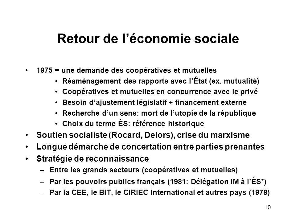 10 Retour de l'économie sociale 1975 = une demande des coopératives et mutuelles Réaménagement des rapports avec l'État (ex.
