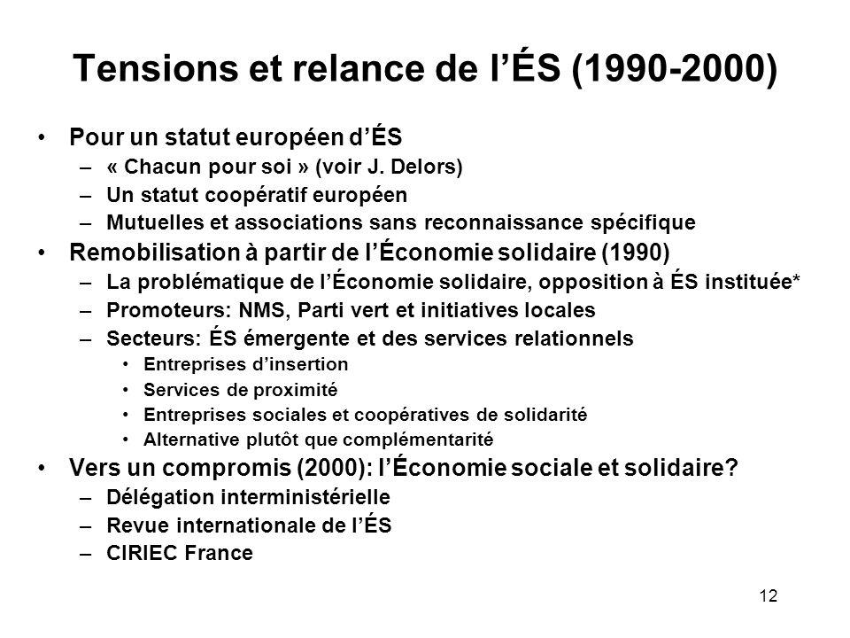 12 Tensions et relance de l'ÉS (1990-2000) Pour un statut européen d'ÉS –« Chacun pour soi » (voir J.