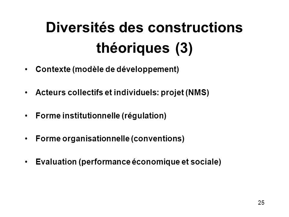 25 Diversités des constructions théoriques (3) Contexte (modèle de développement) Acteurs collectifs et individuels: projet (NMS) Forme institutionnelle (régulation) Forme organisationnelle (conventions) Evaluation (performance économique et sociale)