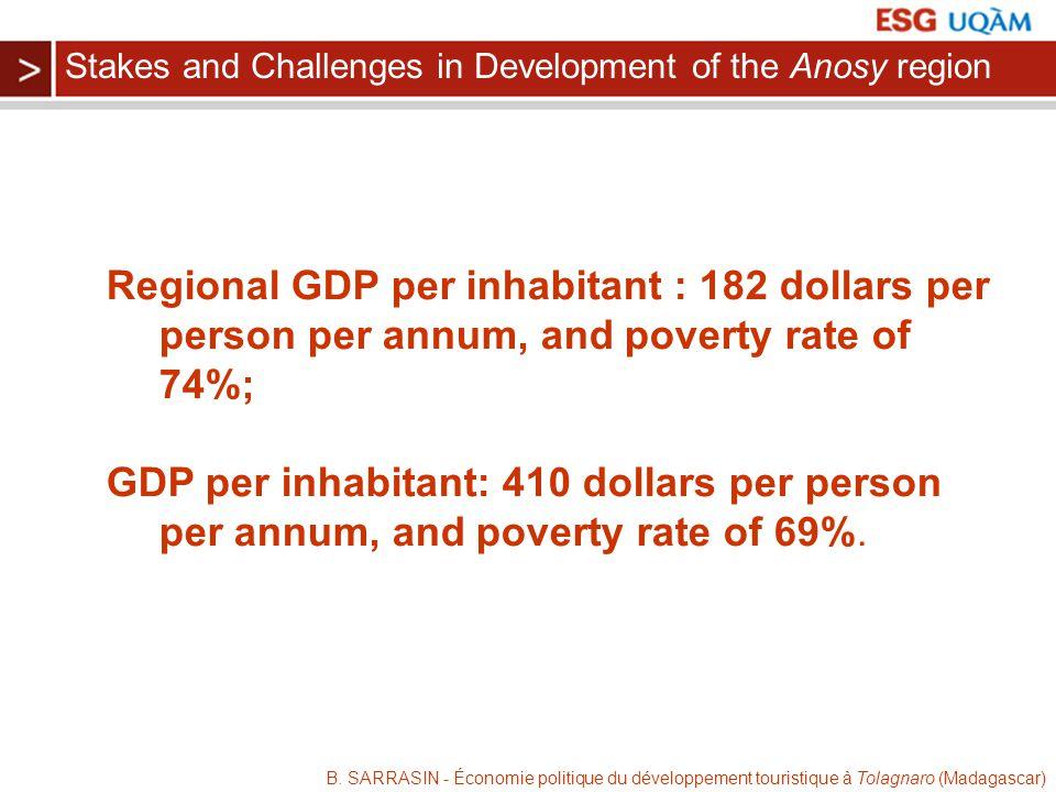 B. SARRASIN - Économie politique du développement touristique à Tolagnaro (Madagascar) Regional GDP per inhabitant : 182 dollars per person per annum,