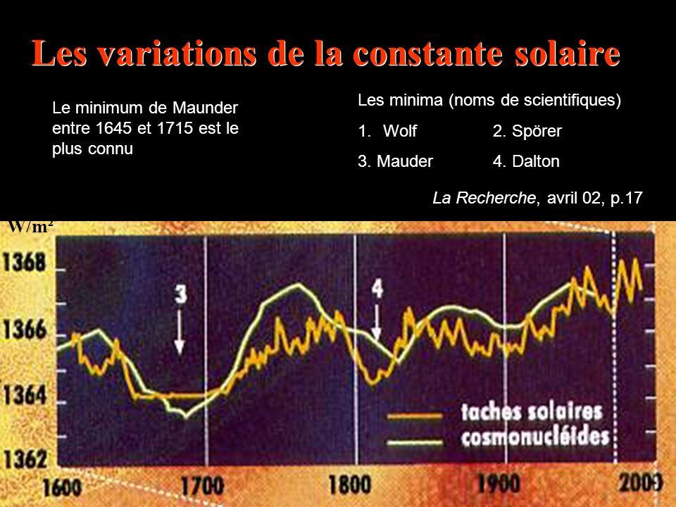 La Recherche, avril 02, p.17 Les variations de la constante solaire Les minima (noms de scientifiques) 1.Wolf2. Spörer 3. Mauder4. Dalton Le minimum d