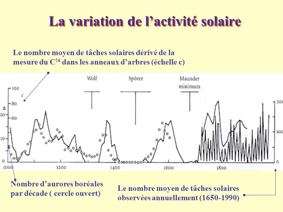 La variation de l'activité solaire Le nombre moyen de tâches solaires observées annuellement (1650-1990) a Le nombre moyen de tâches solaires dérivé d