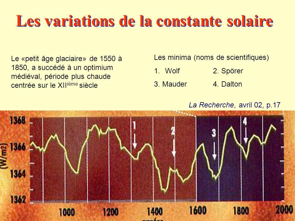 La Recherche, avril 02, p.17 Les variations de la constante solaire Les minima (noms de scientifiques) 1.Wolf2. Spörer 3. Mauder 4. Dalton Le «petit â