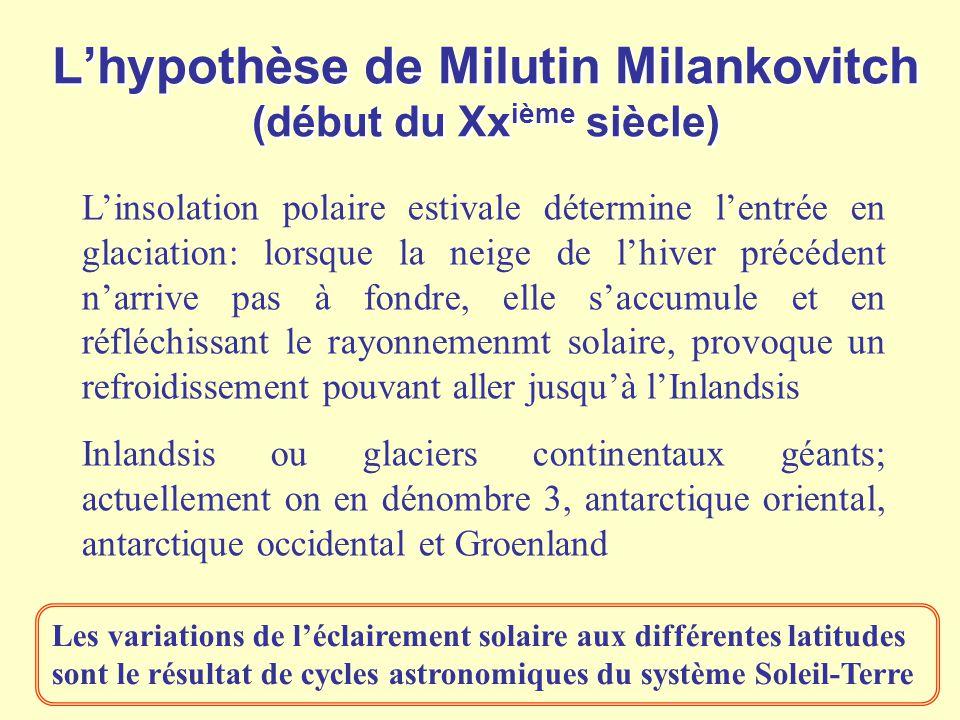 L'hypothèse de Milutin Milankovitch (début du Xx ième siècle) L'insolation polaire estivale détermine l'entrée en glaciation: lorsque la neige de l'hi