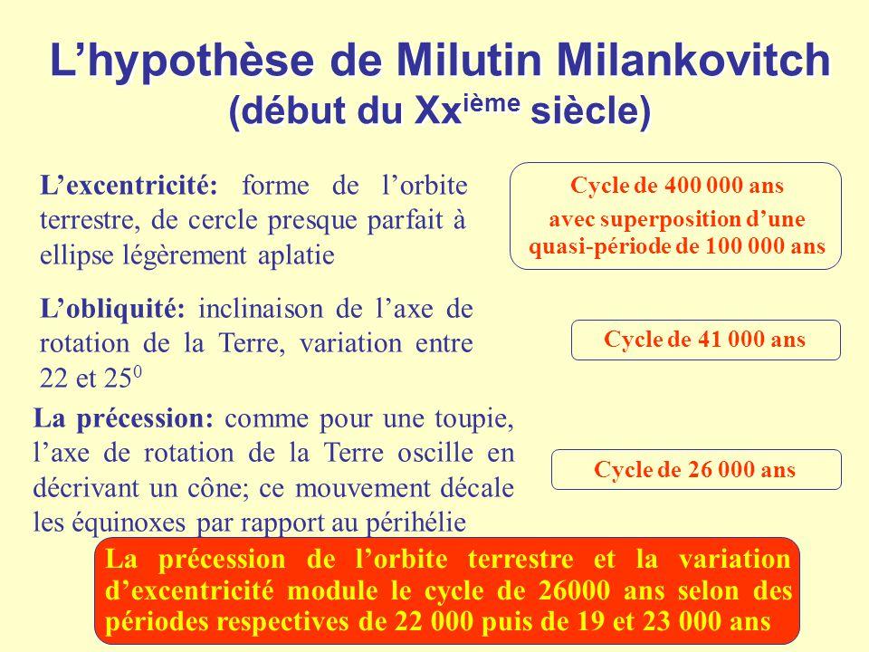 L'hypothèse de Milutin Milankovitch (début du Xx ième siècle) L'excentricité: forme de l'orbite terrestre, de cercle presque parfait à ellipse légèrem