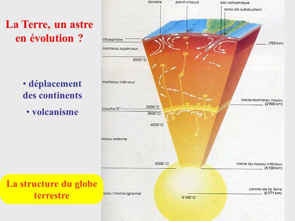 La structure du globe terrestre déplacement des continents volcanisme La Terre, un astre en évolution ?