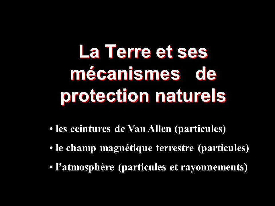 La Terre et ses mécanismes de protection naturels les ceintures de Van Allen (particules) le champ magnétique terrestre (particules) l'atmosphère (par