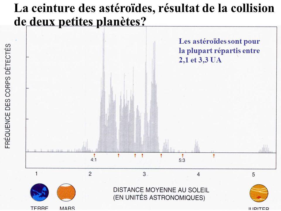Les astéroïdes sont pour la plupart répartis entre 2,1 et 3,3 UA La ceinture des astéroïdes, résultat de la collision de deux petites planètes?