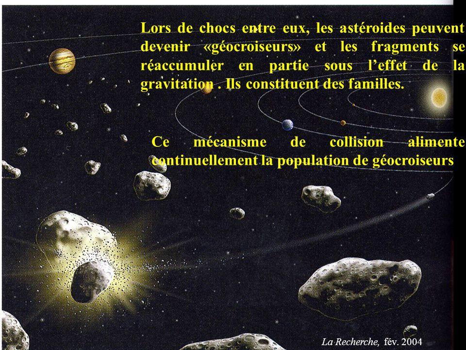 Lors de chocs entre eux, les astéroides peuvent devenir «géocroiseurs» et les fragments se réaccumuler en partie sous l'effet de la gravitation. Ils c
