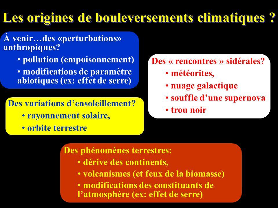 Les origines de bouleversements climatiques ? Des phénomènes terrestres: dérive des continents, volcanismes (et feux de la biomasse) modifications des