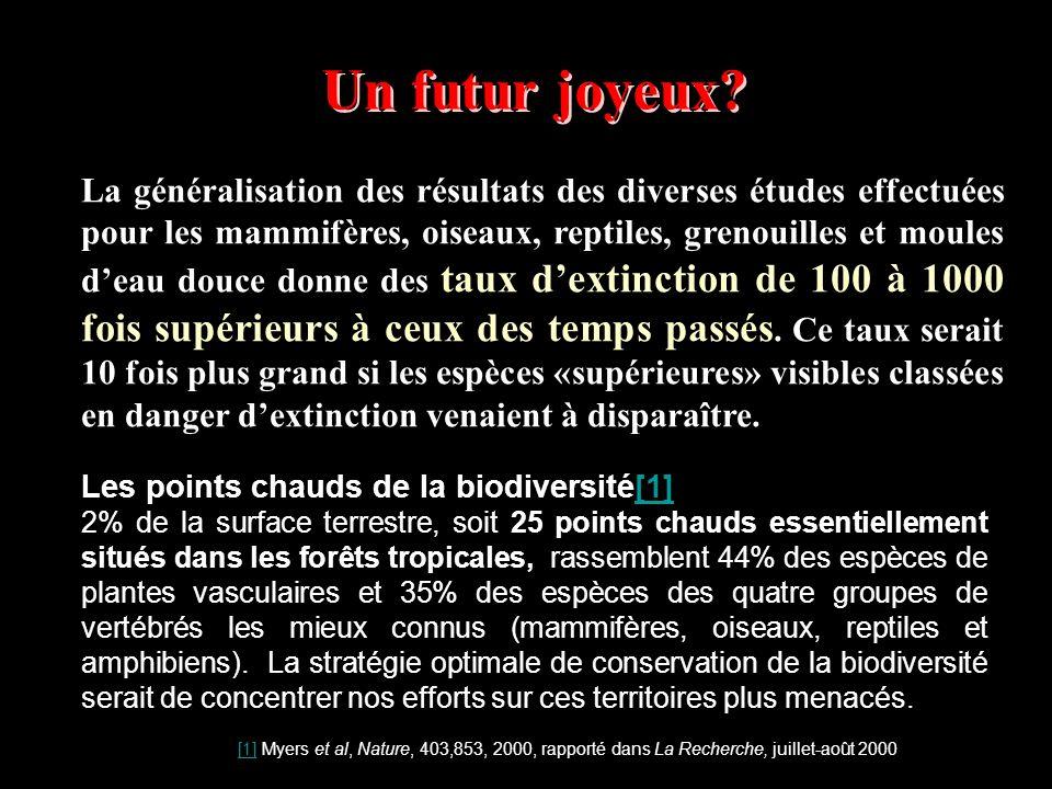 Les points chauds de la biodiversité[1][1] 2% de la surface terrestre, soit 25 points chauds essentiellement situés dans les forêts tropicales, rassem