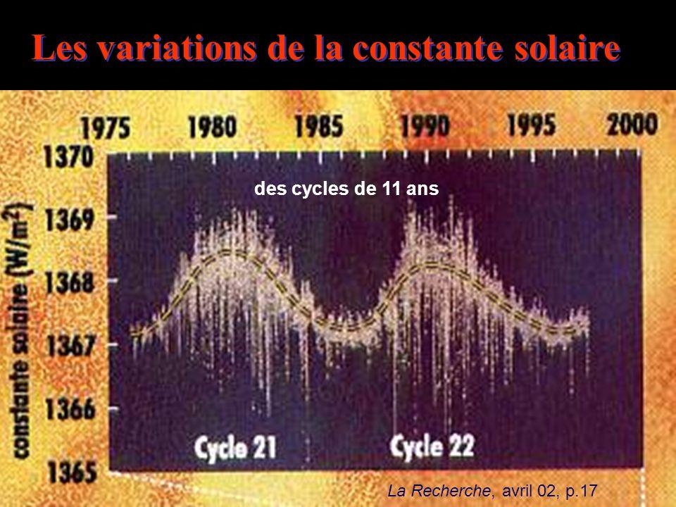 Les variations de la constante solaire La Recherche, avril 02, p.17 des cycles de 11 ans
