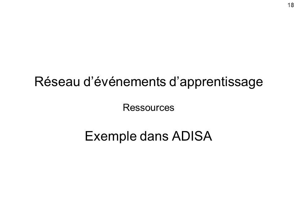 18 Réseau d'événements d'apprentissage Ressources Exemple dans ADISA