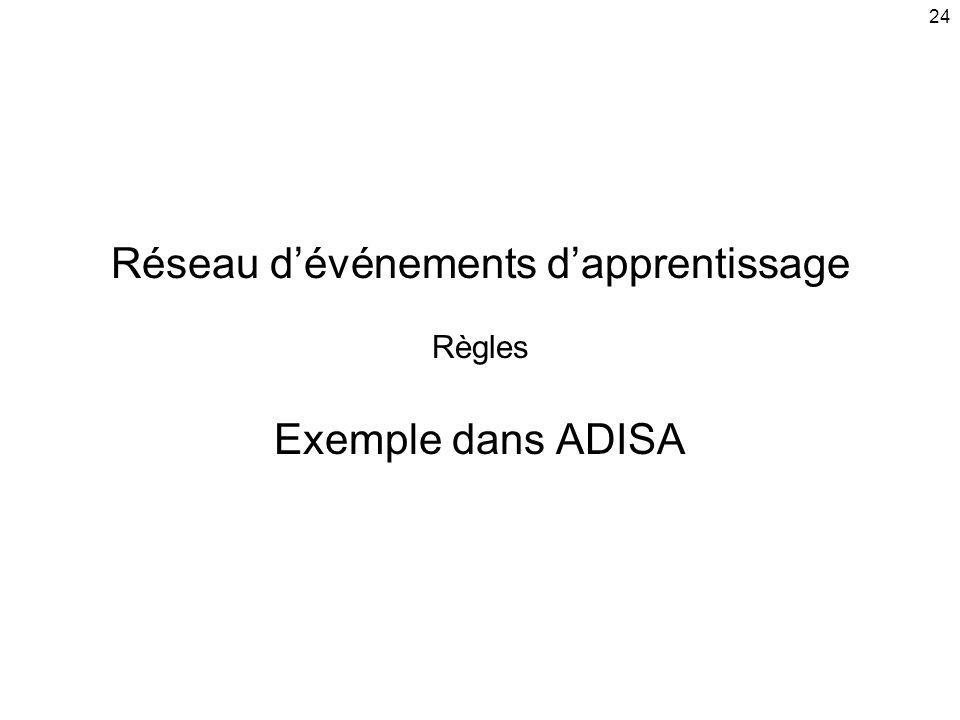 24 Réseau d'événements d'apprentissage Règles Exemple dans ADISA