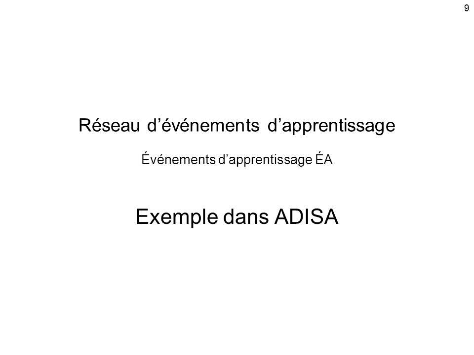 9 Réseau d'événements d'apprentissage Événements d'apprentissage ÉA Exemple dans ADISA