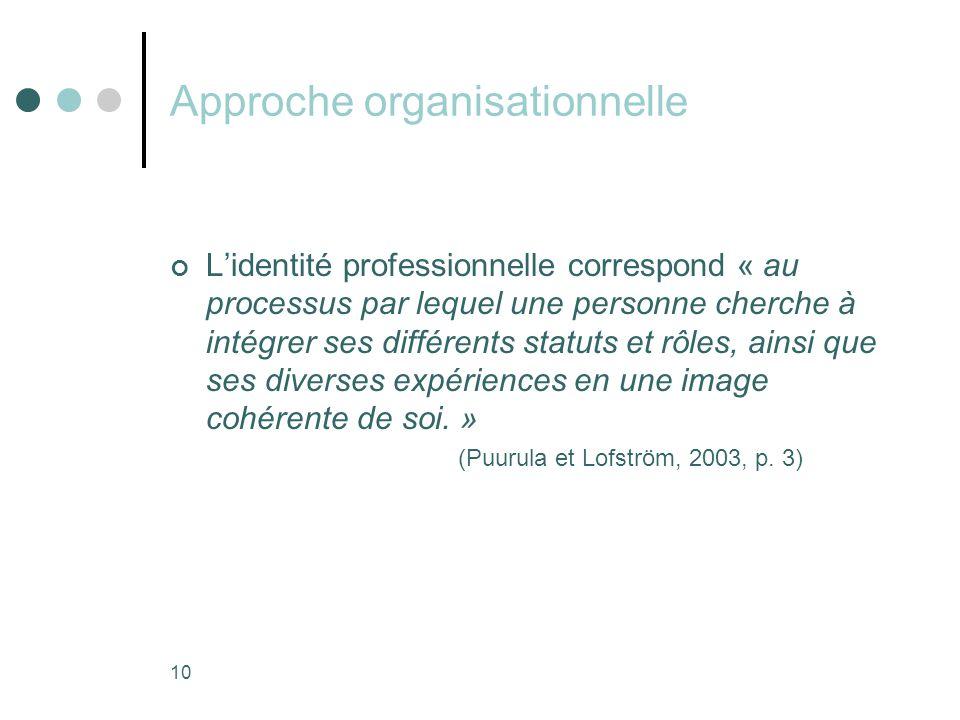 10 Approche organisationnelle L'identité professionnelle correspond « au processus par lequel une personne cherche à intégrer ses différents statuts et rôles, ainsi que ses diverses expériences en une image cohérente de soi.