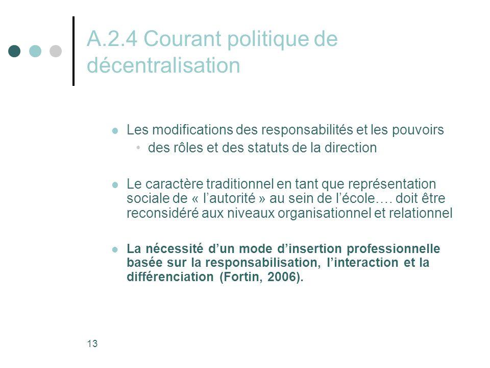 13 A.2.4 Courant politique de décentralisation Les modifications des responsabilités et les pouvoirs des rôles et des statuts de la direction Le caractère traditionnel en tant que représentation sociale de « l'autorité » au sein de l'école….