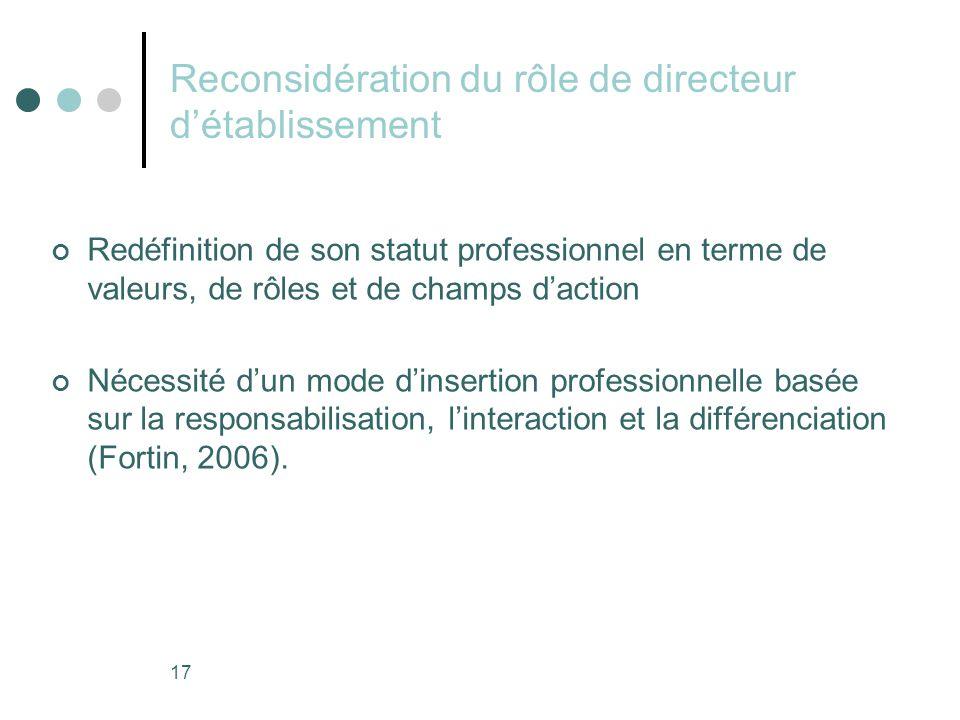 17 Reconsidération du rôle de directeur d'établissement Redéfinition de son statut professionnel en terme de valeurs, de rôles et de champs d'action Nécessité d'un mode d'insertion professionnelle basée sur la responsabilisation, l'interaction et la différenciation (Fortin, 2006).