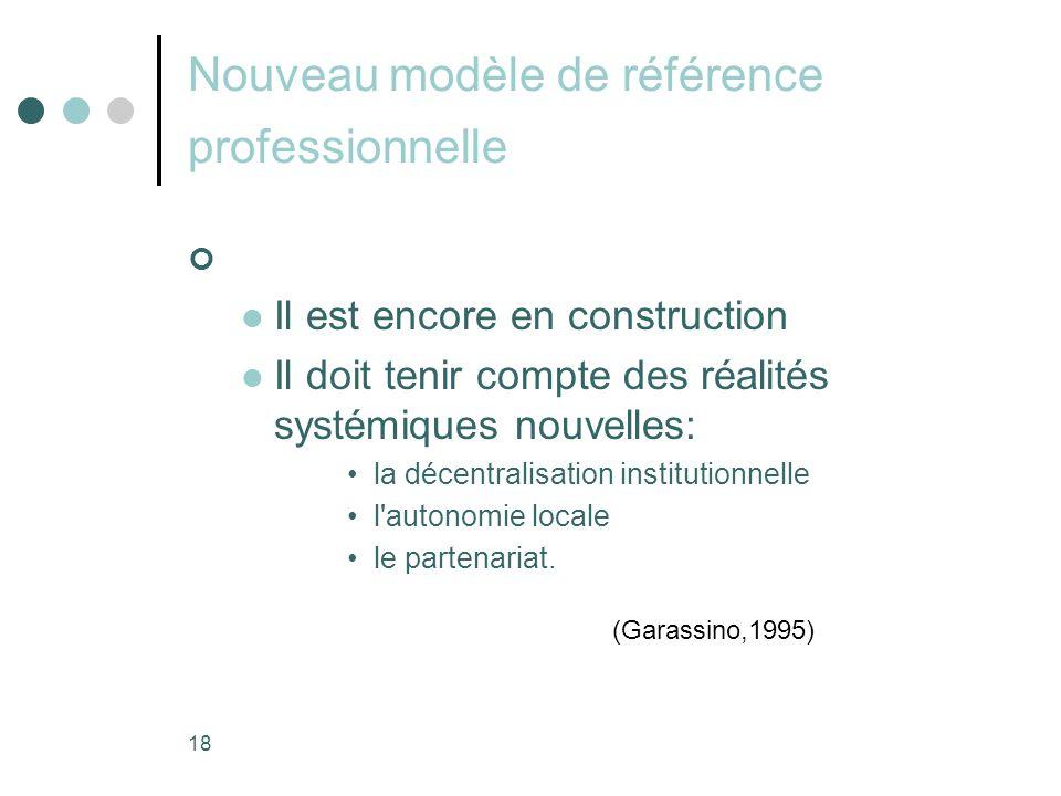18 Nouveau modèle de référence professionnelle Il est encore en construction Il doit tenir compte des réalités systémiques nouvelles: la décentralisation institutionnelle l autonomie locale le partenariat.