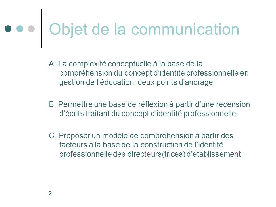 2 Objet de la communication A.