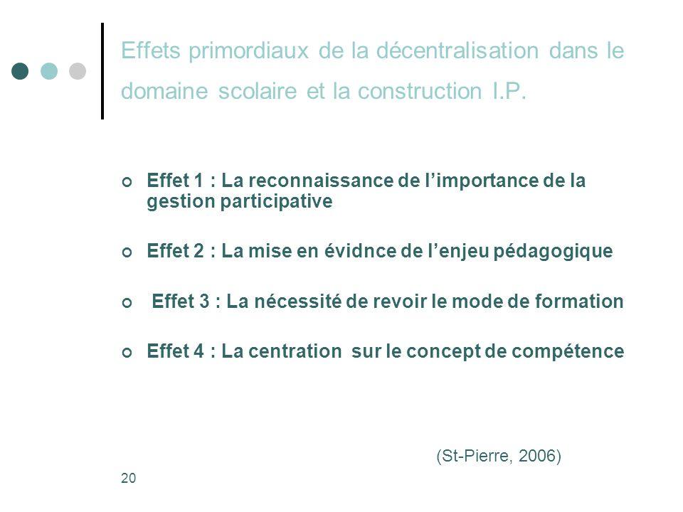 20 Effets primordiaux de la décentralisation dans le domaine scolaire et la construction I.P.