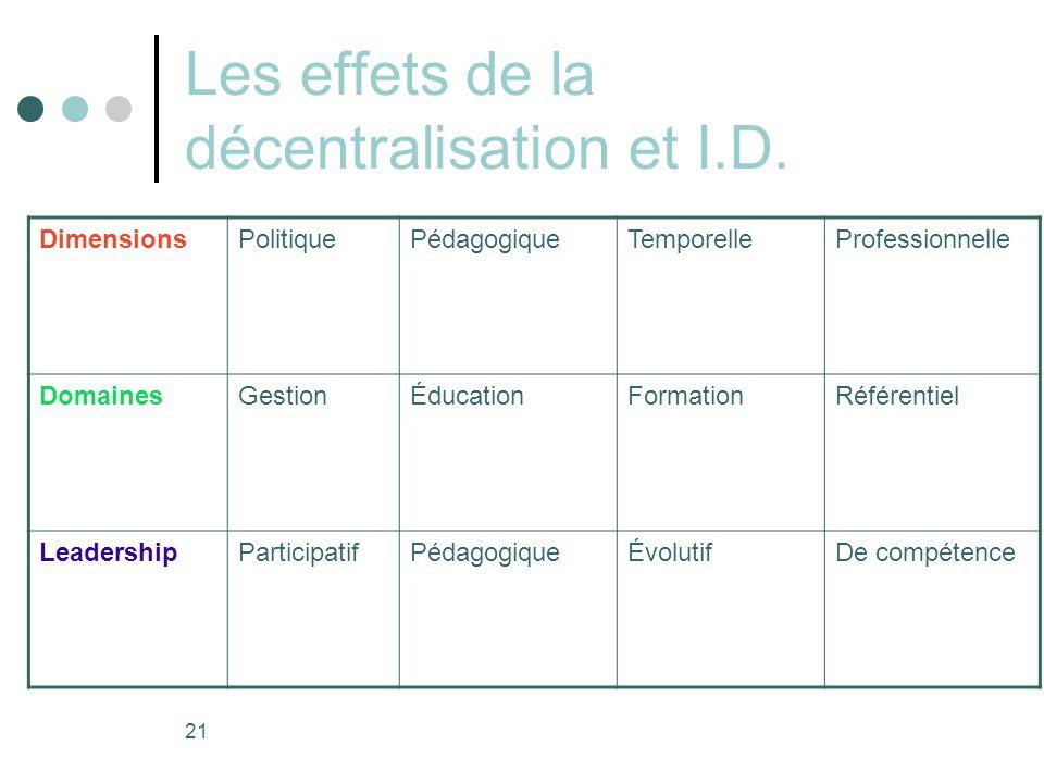 21 Les effets de la décentralisation et I.D.