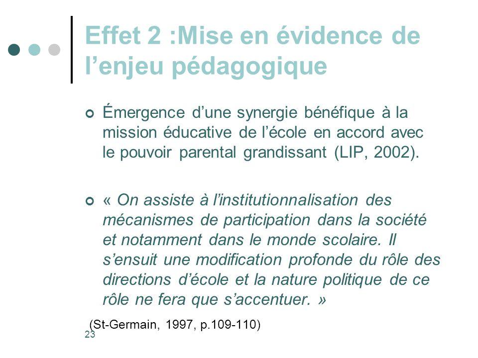 23 Effet 2 :Mise en évidence de l'enjeu pédagogique Émergence d'une synergie bénéfique à la mission éducative de l'école en accord avec le pouvoir parental grandissant (LIP, 2002).