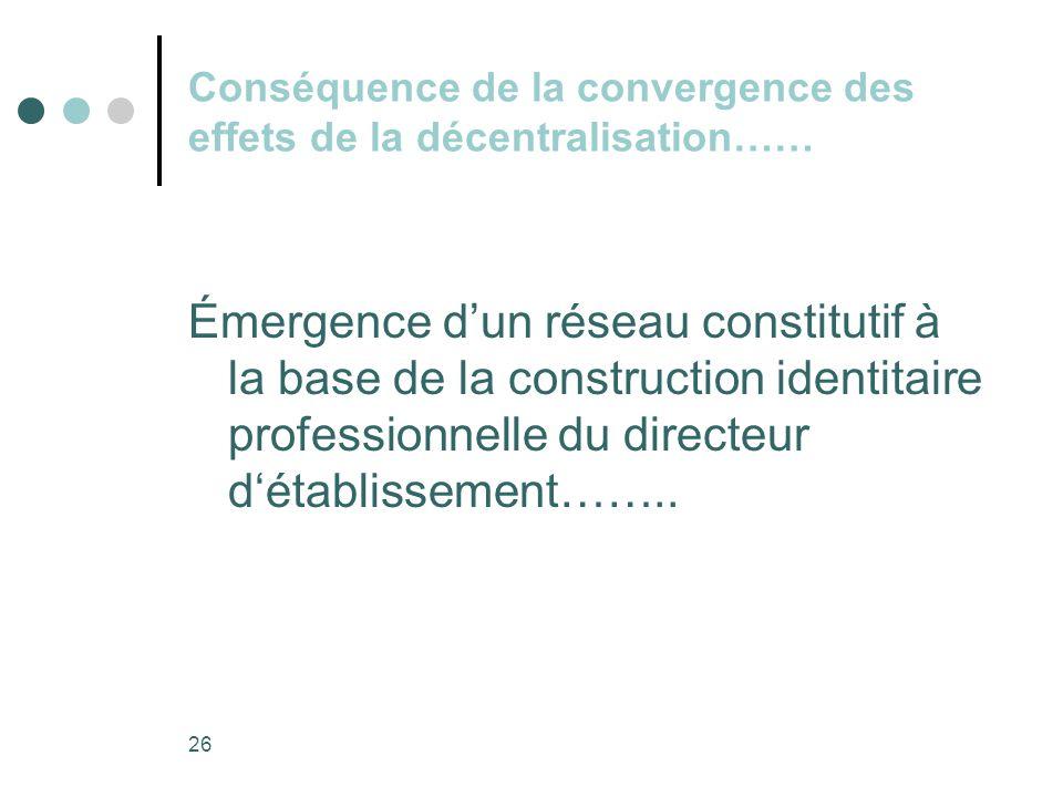 26 Conséquence de la convergence des effets de la décentralisation…… Émergence d'un réseau constitutif à la base de la construction identitaire professionnelle du directeur d'établissement……..