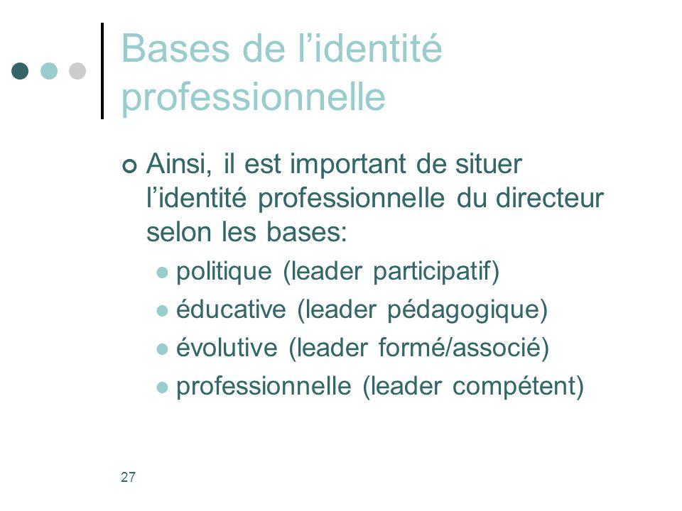 27 Bases de l'identité professionnelle Ainsi, il est important de situer l'identité professionnelle du directeur selon les bases: politique (leader participatif) éducative (leader pédagogique) évolutive (leader formé/associé) professionnelle (leader compétent)