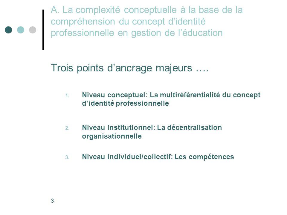3 A. La complexité conceptuelle à la base de la compréhension du concept d'identité professionnelle en gestion de l'éducation Trois points d'ancrage m