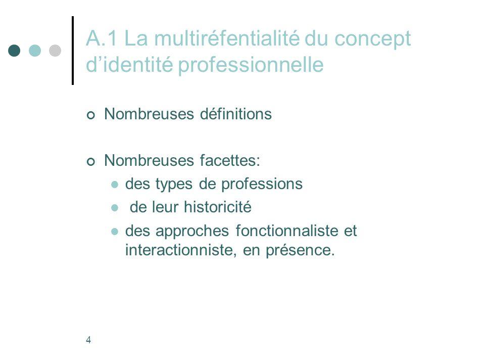 4 A.1 La multiréfentialité du concept d'identité professionnelle Nombreuses définitions Nombreuses facettes: des types de professions de leur historicité des approches fonctionnaliste et interactionniste, en présence.