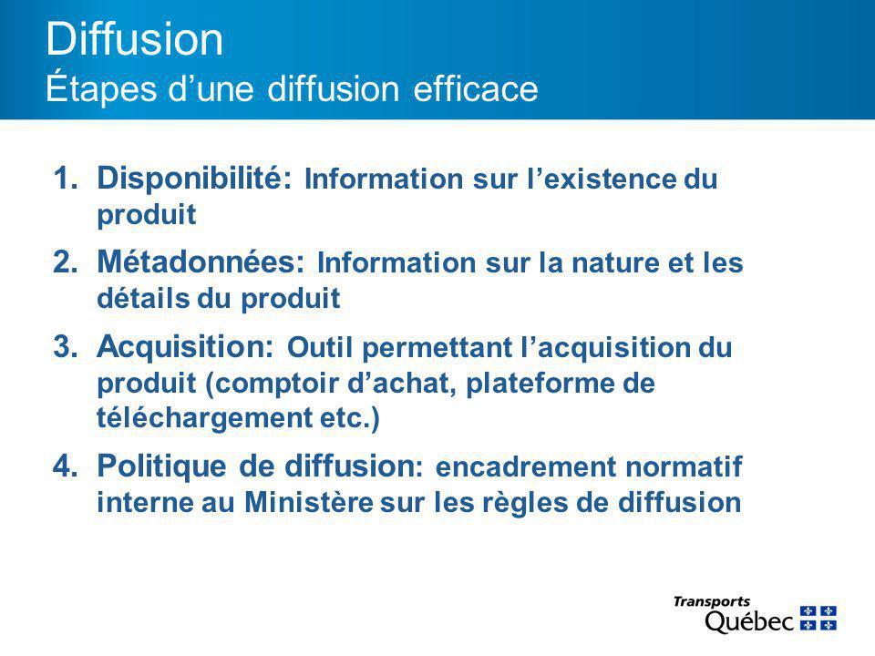 Diffusion Étapes d'une diffusion efficace 1.Disponibilité: Information sur l'existence du produit 2.Métadonnées: Information sur la nature et les déta