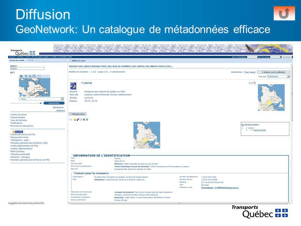 Diffusion GeoNetwork: Un catalogue de métadonnées efficace