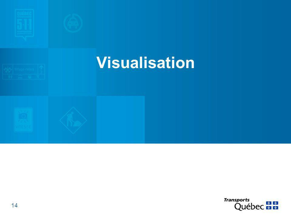 14 Visualisation