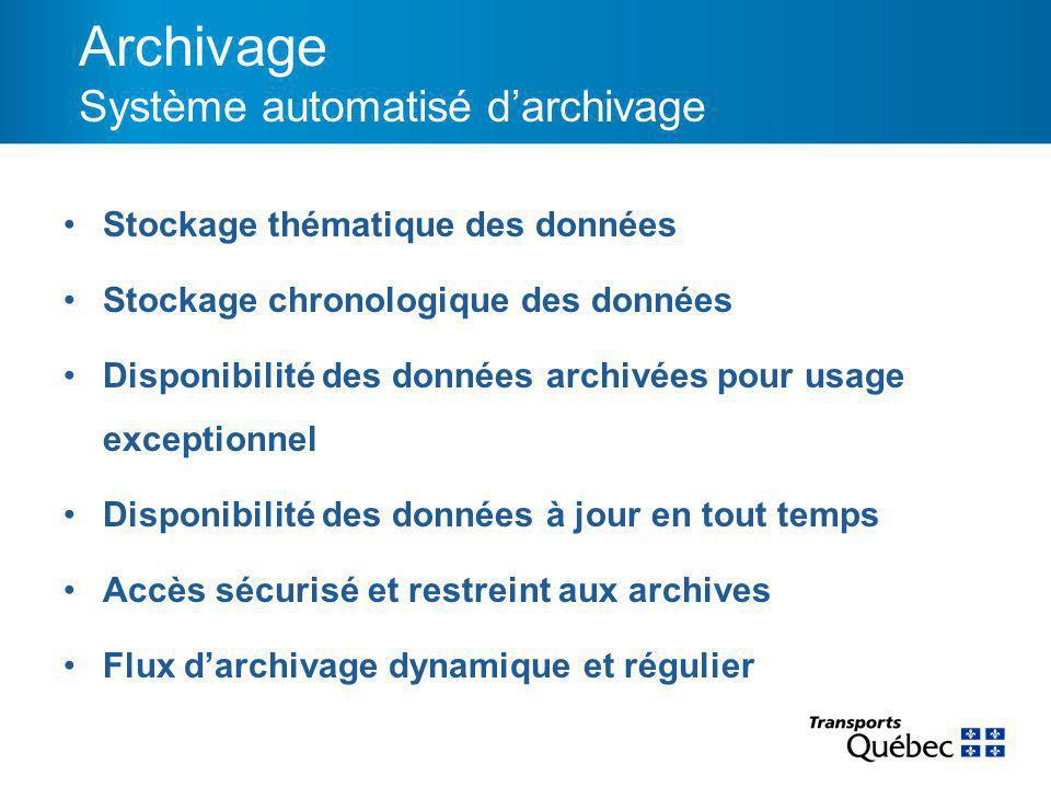 Stockage thématique des données Stockage chronologique des données Disponibilité des données archivées pour usage exceptionnel Disponibilité des données à jour en tout temps Accès sécurisé et restreint aux archives Flux d'archivage dynamique et régulier Archivage Système automatisé d'archivage