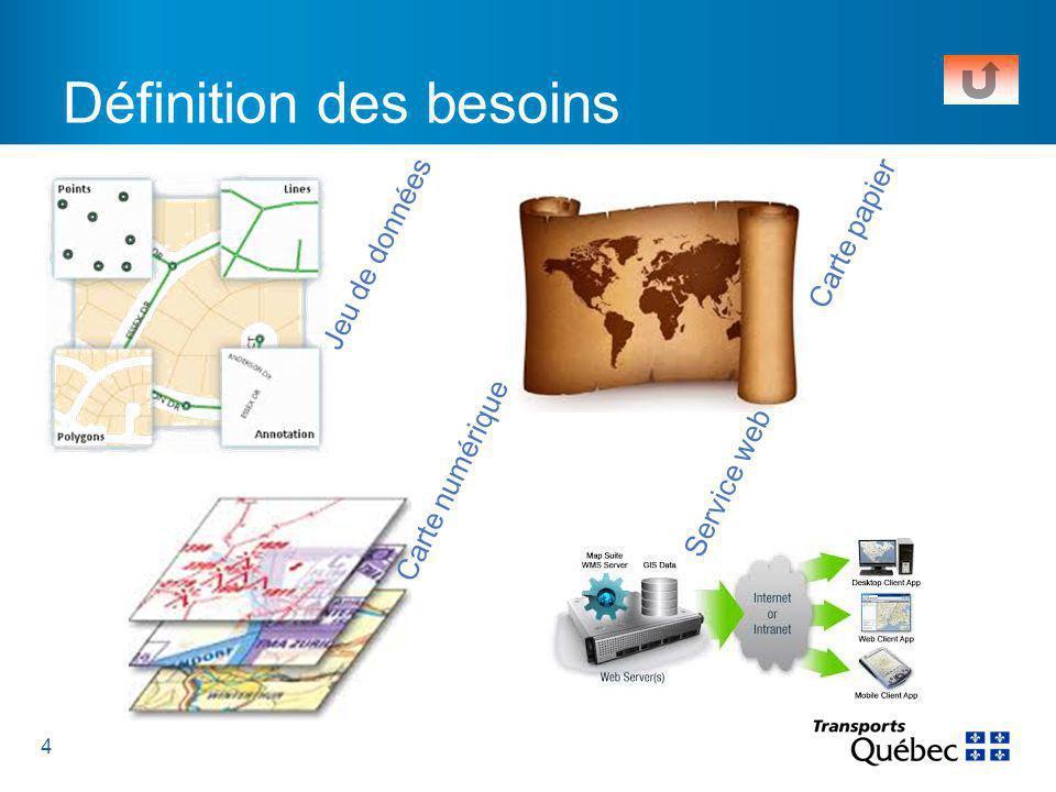 4 Jeu de données Carte papier Carte numérique Service web