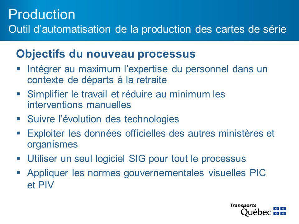 Production Outil d'automatisation de la production des cartes de série Objectifs du nouveau processus  Intégrer au maximum l'expertise du personnel d