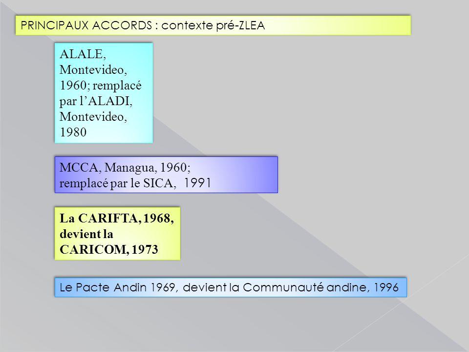 ALALE, Montevideo, 1960; remplacé par l'ALADI, Montevideo, 1980 MCCA, Managua, 1960; remplacé par le SICA, 1991 MCCA, Managua, 1960; remplacé par le SICA, 1991 La CARIFTA, 1968, devient la CARICOM, 1973 Le Pacte Andin 1969, devient la Communauté andine, 1996 PRINCIPAUX ACCORDS : contexte pré-ZLEA