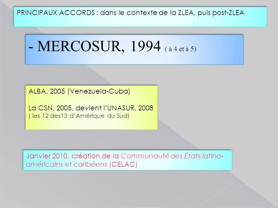 - MERCOSUR, 1994 ( à 4 et à 5) ALBA, 2005 (Venezuela-Cuba) La CSN, 2005, devient l'UNASUR, 2008 ( les 12 des13 d'Amérique du Sud) ALBA, 2005 (Venezuela-Cuba) La CSN, 2005, devient l'UNASUR, 2008 ( les 12 des13 d'Amérique du Sud) Janvier 2010, création de la Communauté des États latino- américains et caribéens (CELAC) PRINCIPAUX ACCORDS : dans le contexte de la ZLEA, puis post-ZLEA