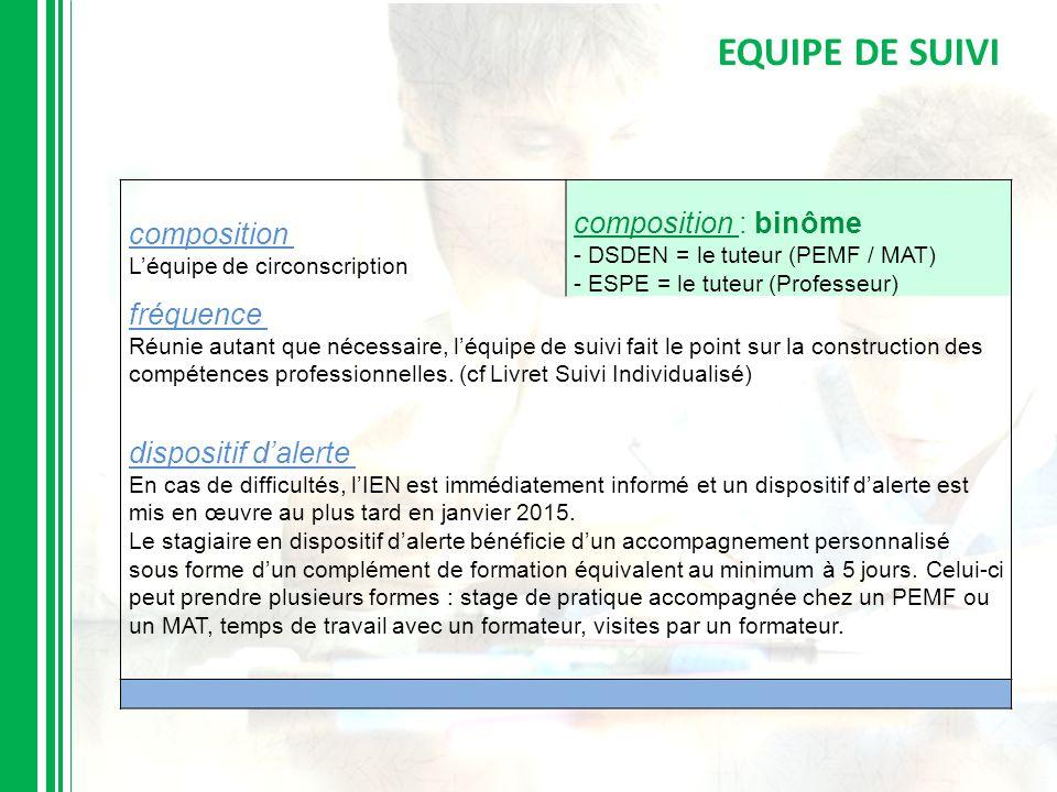EQUIPE DE SUIVI composition L'équipe de circonscription composition : binôme - DSDEN = le tuteur (PEMF / MAT) - ESPE = le tuteur (Professeur) fréquenc