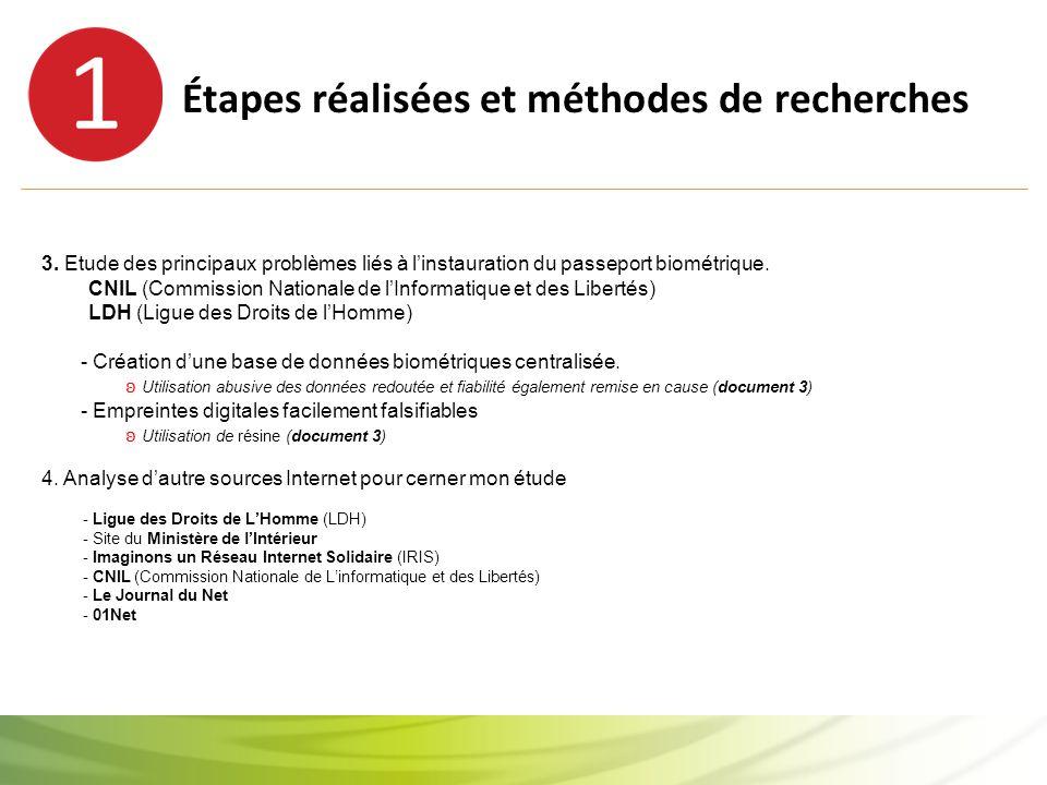 Étapes réalisées et méthodes de recherches 5.
