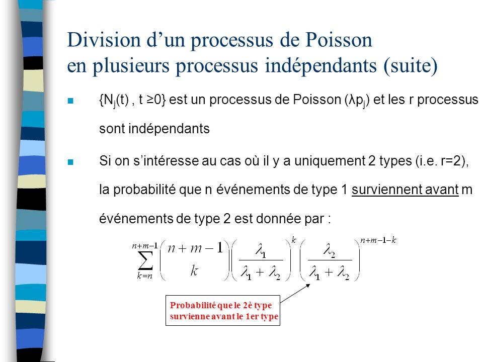 Division d'un processus de Poisson en plusieurs processus indépendants (suite) n {N j (t), t ≥0} est un processus de Poisson (λp j ) et les r processu